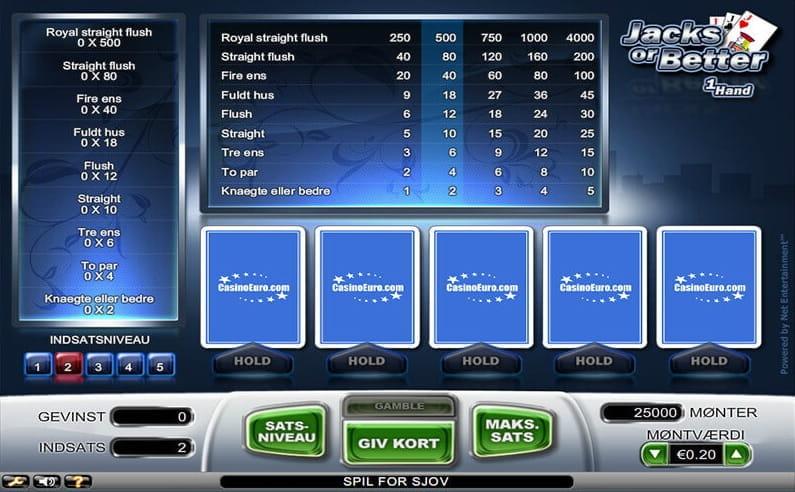 Guide til spil-382609